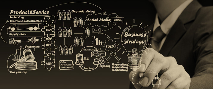 Strategic Marketing Consulting